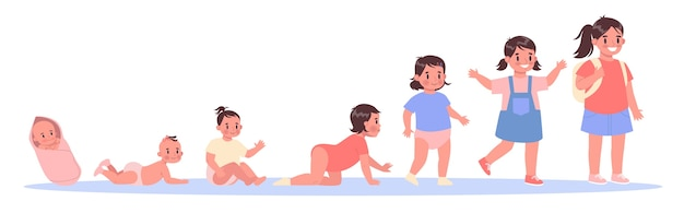 Baby growth process. from newborn to preschool child. idea of childhood. girl toddler.