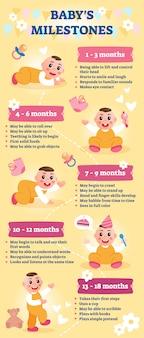 Baby's milestones infographic,  illustration