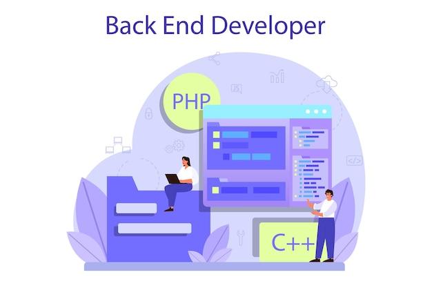 バックエンド開発コンセプト。ソフトウェア開発プロセス。ウェブサイトのインターフェースの改善。プログラミングとコーディング。 itの専門家。