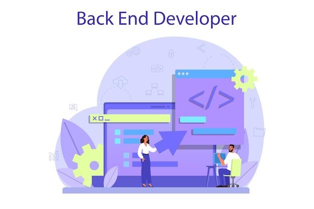 バックエンド開発コンセプト。ソフトウェア開発プロセス。