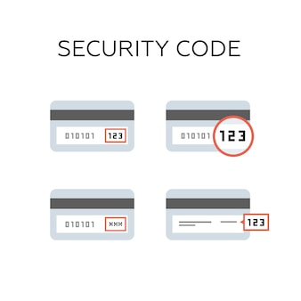 Back side of the credit card with cvv security code
