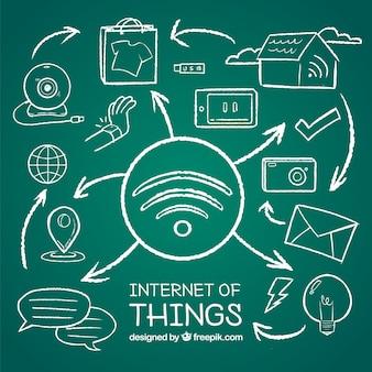物事のインターネット黒板のスケッチの背景