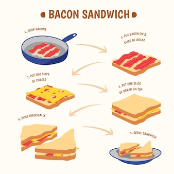Bacon sandwich concept