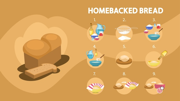 Baking homemade bread recipe. flour and yeast