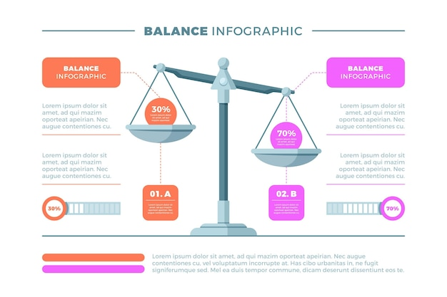 Balance infographics business concept