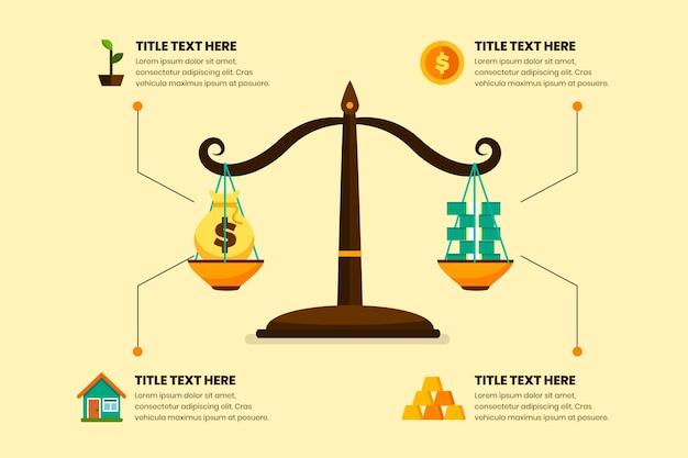 Balance infographics concept