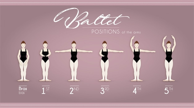 Ballet positions of the arms female