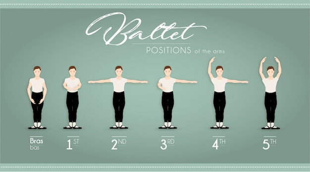 Ballet positions of the arms male