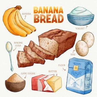 バナナブレッドのレシピ