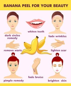 당신의 아름다움을위한 바나나 껍질. 인포 그래픽. 당신의 아름다움을위한 바나나 껍질. 바나나 얼굴 마스크. 자연 미용