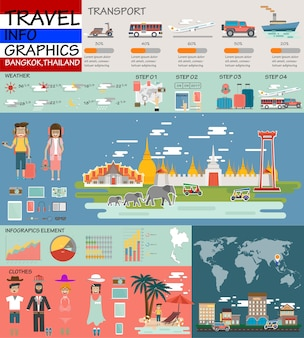 Bangkok  infographic tourist sights of thailand