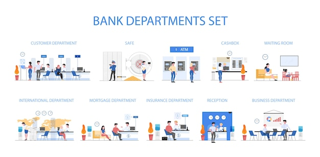 Набор отделений банка. люди совершают финансовые операции в разных отделениях банка. обмен валюты, обслуживание банкоматов, консультации. безопасность в кассе. иллюстрация в стиле