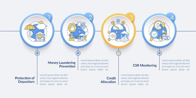 銀行監督タスクベクトルインフォグラフィックテンプレート。 csr分析プレゼンテーションの概要設計要素。 4つのステップによるデータの視覚化。タイムライン情報チャートを処理します。線アイコン付きのワークフローレイアウト