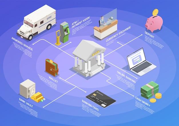 銀行関連アイテムの分離概念アイコンと金融等尺性組成物の銀行