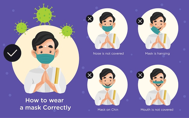 マスクを正しく着用する方法のバナーデザイン漫画風イラスト