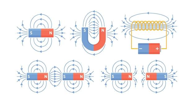 Магниты-стержни и подковы, образовательный магнетизм, физика, индукция и притяжение. компасный инструмент навигации и схемы электромагнитного поля и магнитной силы. векторные иллюстрации шаржа