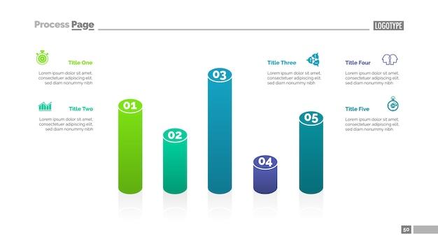 5つの要素のテンプレートによる棒グラフ