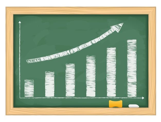 黒板の棒グラフ