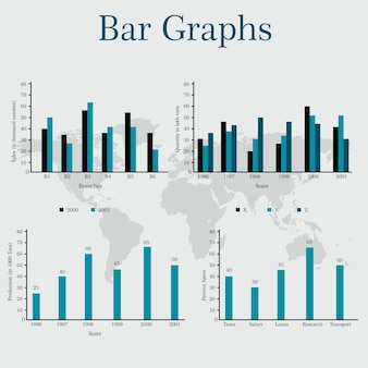 Bar graphs collection