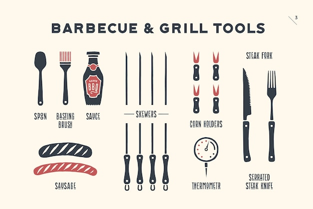 Barbecue, grill set. poster bbq diagram and scheme - barbecue grill tools. set of bbq stuff, tools for steak house, restaurant, kitchen poster and design meat themes. hand drawn.