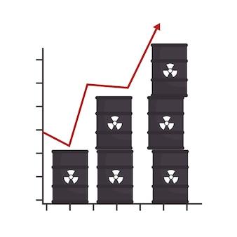 Barrel productivity increase arrow