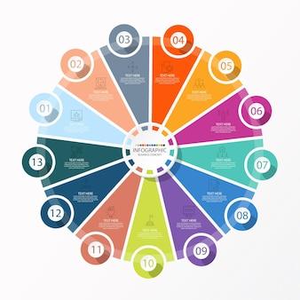13のステップ、プロセス、またはオプションを備えた基本的なサークルインフォグラフィックテンプレート