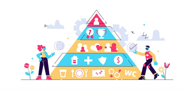 Basic needs  illustration.  tiny maslows hierarchy person concept.