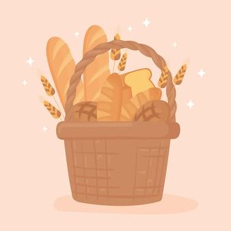 パンがいっぱい入ったかご