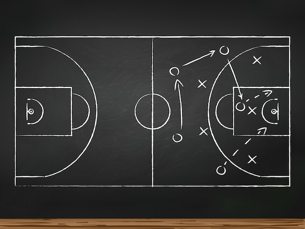 Basketball play tactics strategy drawn on chalk board. top view