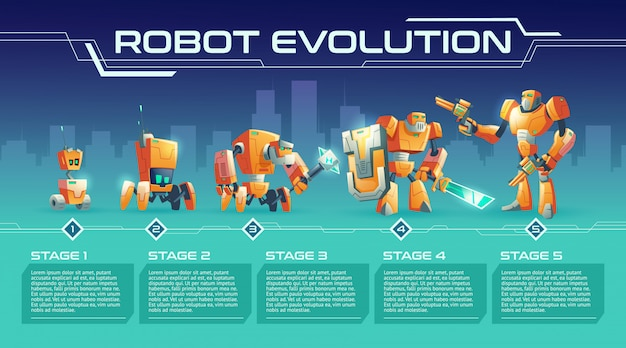 Battle robot evolution cartoon vector banner