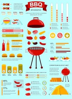 Плакат вечеринки барбекю с шаблоном элементов инфографики в плоском стиле