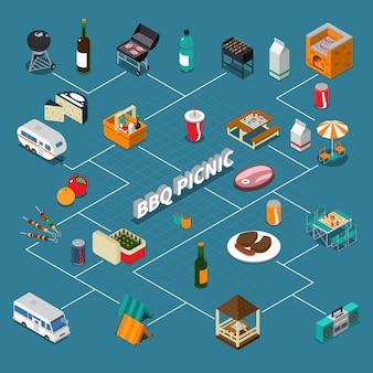 Bbq picnic изометрическая блок-схема