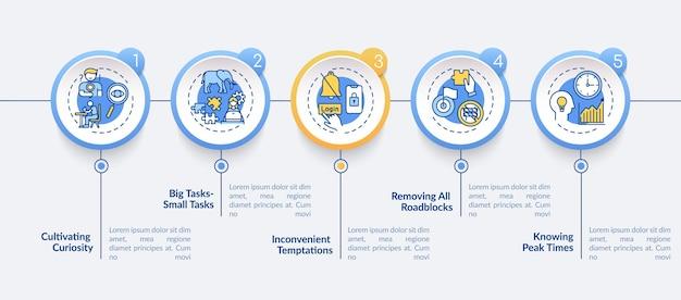 Beating procrastination infographic template illustration