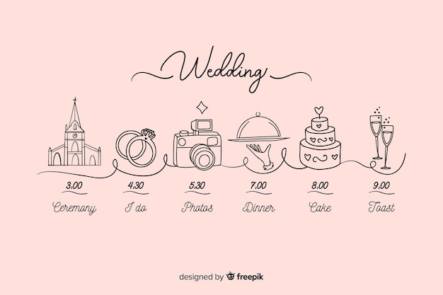Beautiful hand drawn wedding timeline