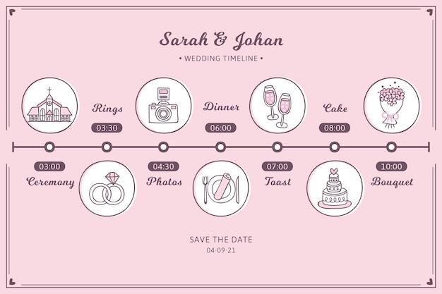 Beautiful hand drawn wedding timeline