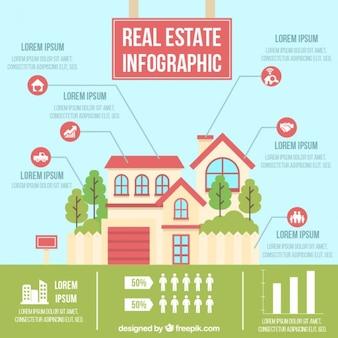 Bella casa infografica immobiliare