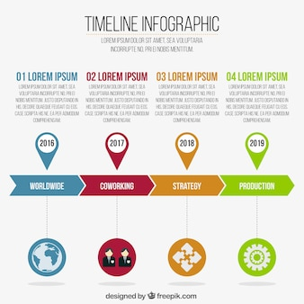 Beautiful infographics with a timeline