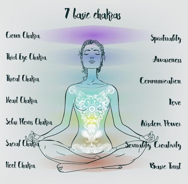 Beautiful yoga girl in lotus pose with basic chakres