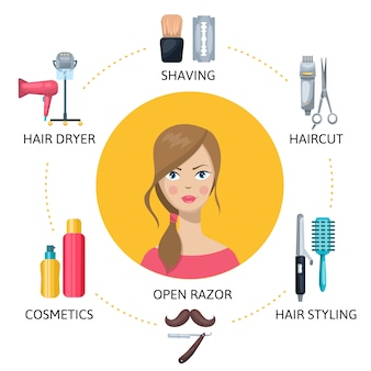 Beauty salon round composition