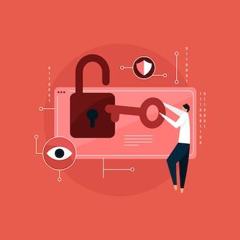 サイバーセキュリティの専門家の概念、データ保護になる