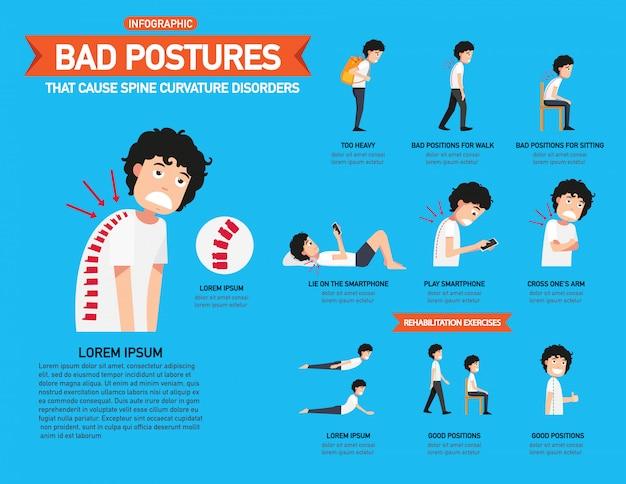 Bed postures