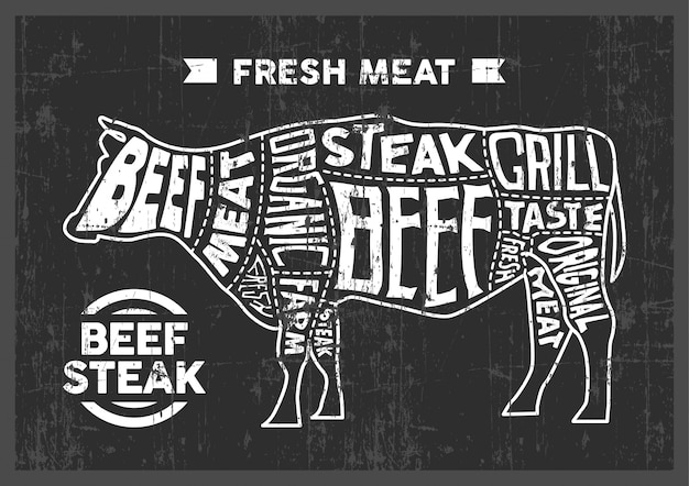 Beef steak typography signage poster rustic
