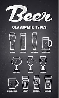 Beer glassware types. poster or banner with different types