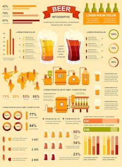 Плакат пивной промышленности с шаблоном элементов инфографики в плоском стиле