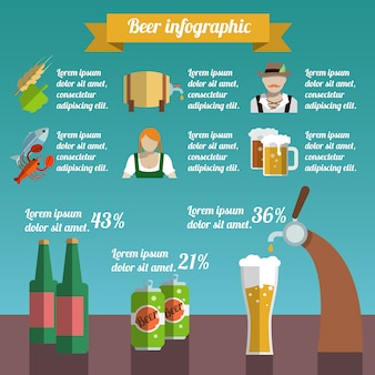 Beer infographic template set