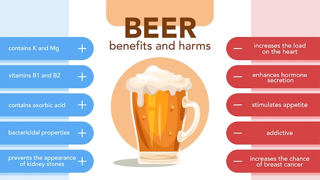 Beer pros and cons infographic. drinking beer effect and consequence.  illustration