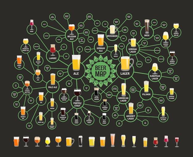 バーのビール スタイル マップ