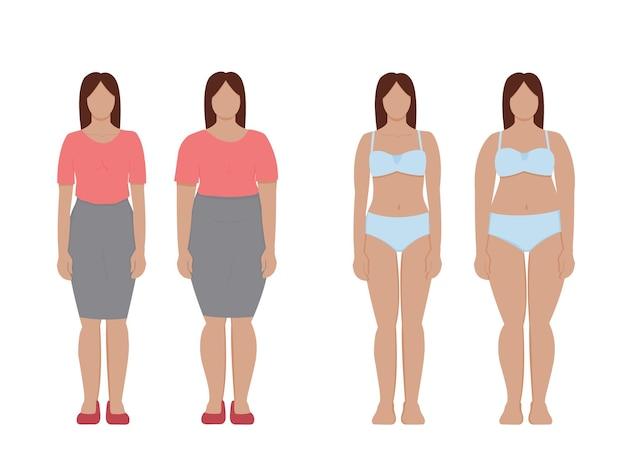 체중 증가 및 체중 감량 전후 날씬하고 뚱뚱한 여성