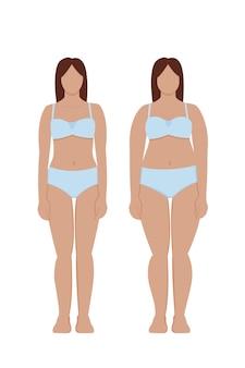 До и после набора веса и похудания худенькая и толстая женщина