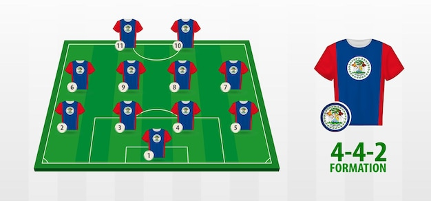 Belize national football team formation on football field.